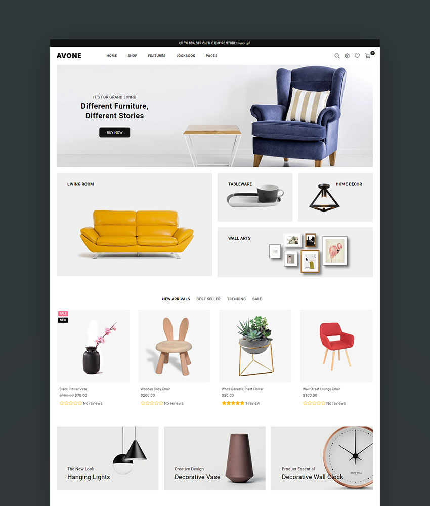 Avone Shopify eCommerce Website