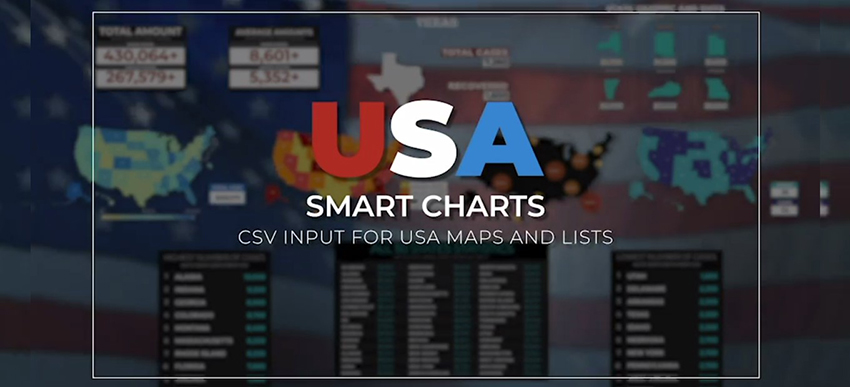 USA Smart Charts After Effects Infographics Template