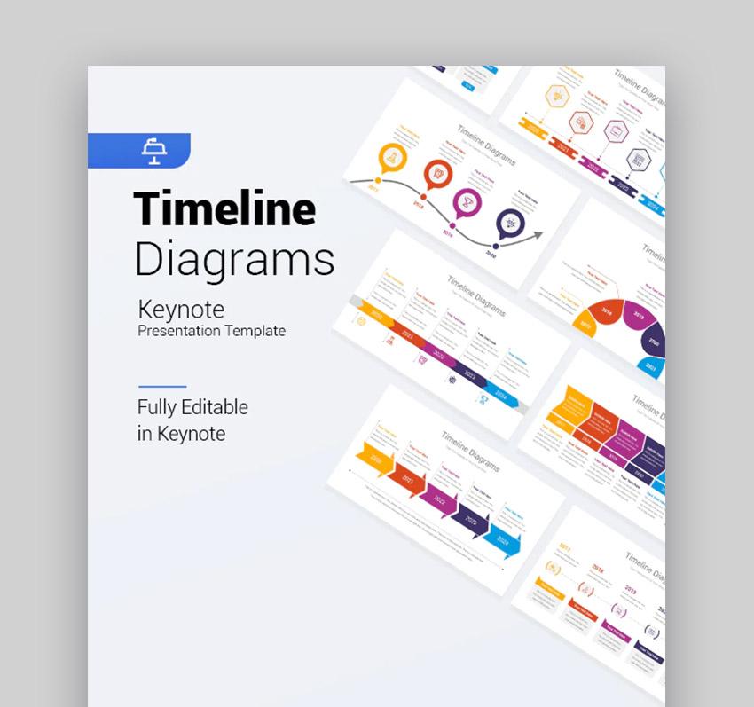 Timeline Template for Keynote