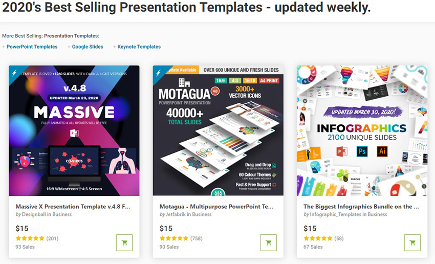 GraphicRiver Top PowerPoint Slide Design Templates