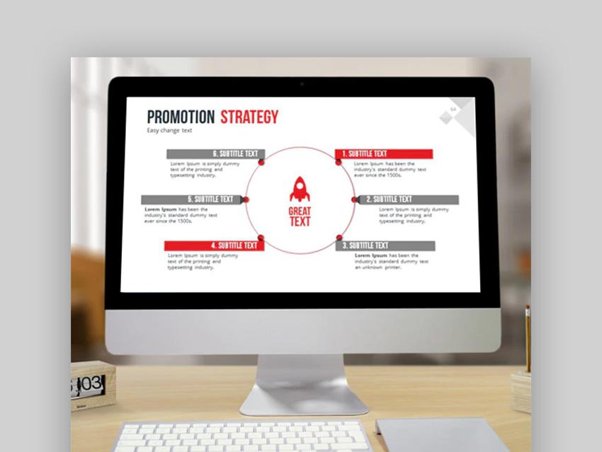 Sales PowerPoint Presentation Template