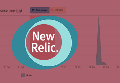 Preview for 5 Reasons Why New Relic Is a Developer's Best Friend