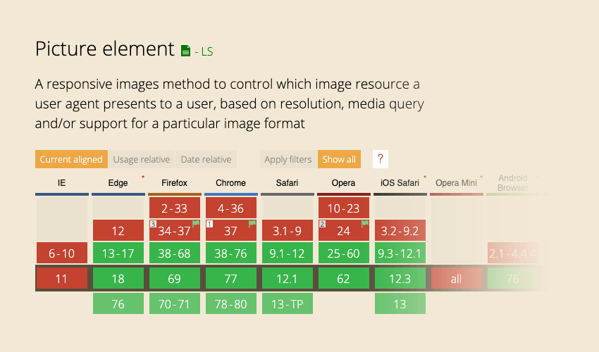 Browser support for picture element