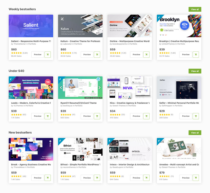 Best WordPress Portfolio Themes on Themeforest