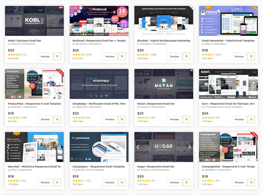Best Selling MailChimp templates - available for sale on ThemeForest