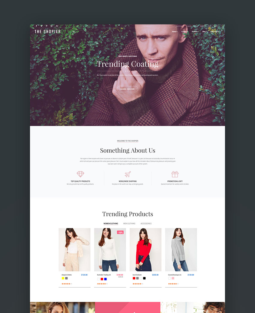 SHOPIER  Creative Multi-Purpose Shopify Theme - FashionSupermarketElectronicsMinimal