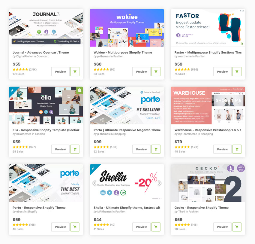 15 Best Ecommerce Website Templates Updated For 2019