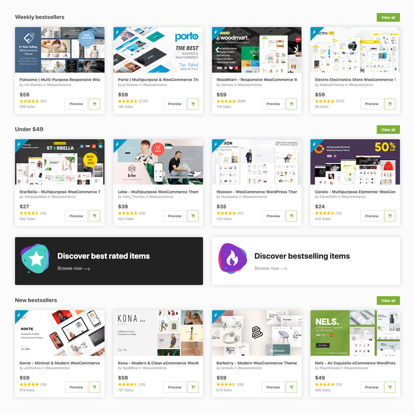 Best WooCommerce themes on ThemeForest
