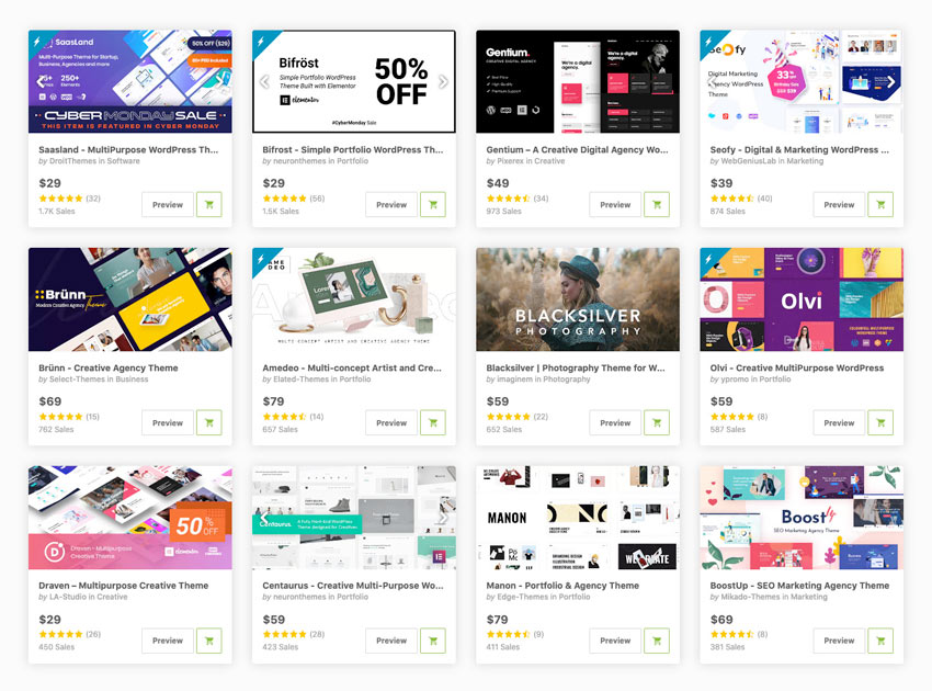 Best-selling agency WordPress themes on ThemeForest for 2020