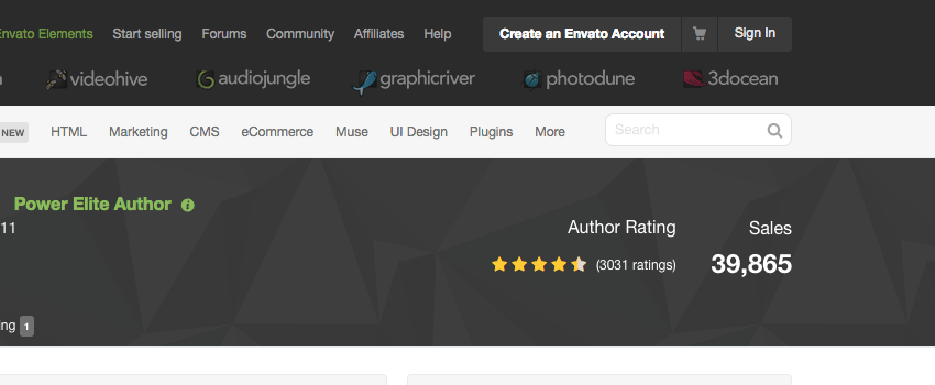 Envato Market in 60 Seconds: Author Ratings