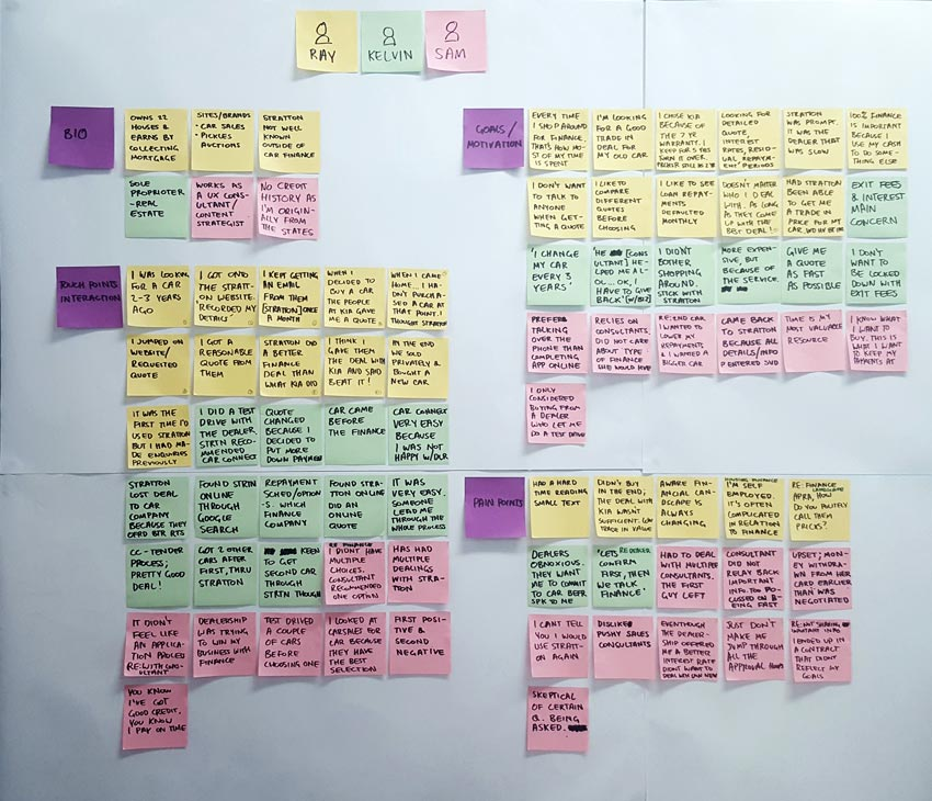 Affinity Diagram Template Affinity Diagrams Work Best With More