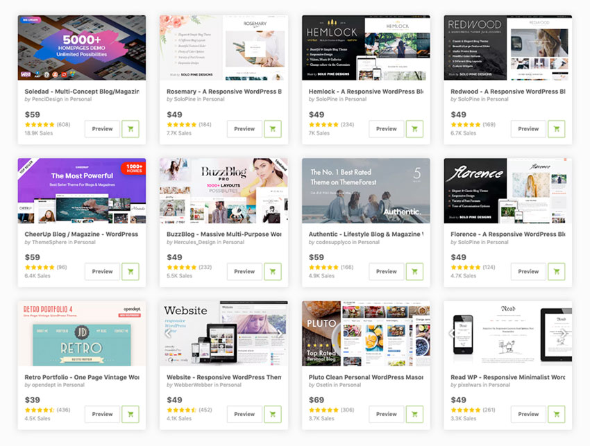 Best personal blog WordPress themes featured on ThemeForest in 2019