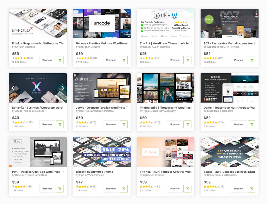 Best one page WordPress themes available on ThemeForest