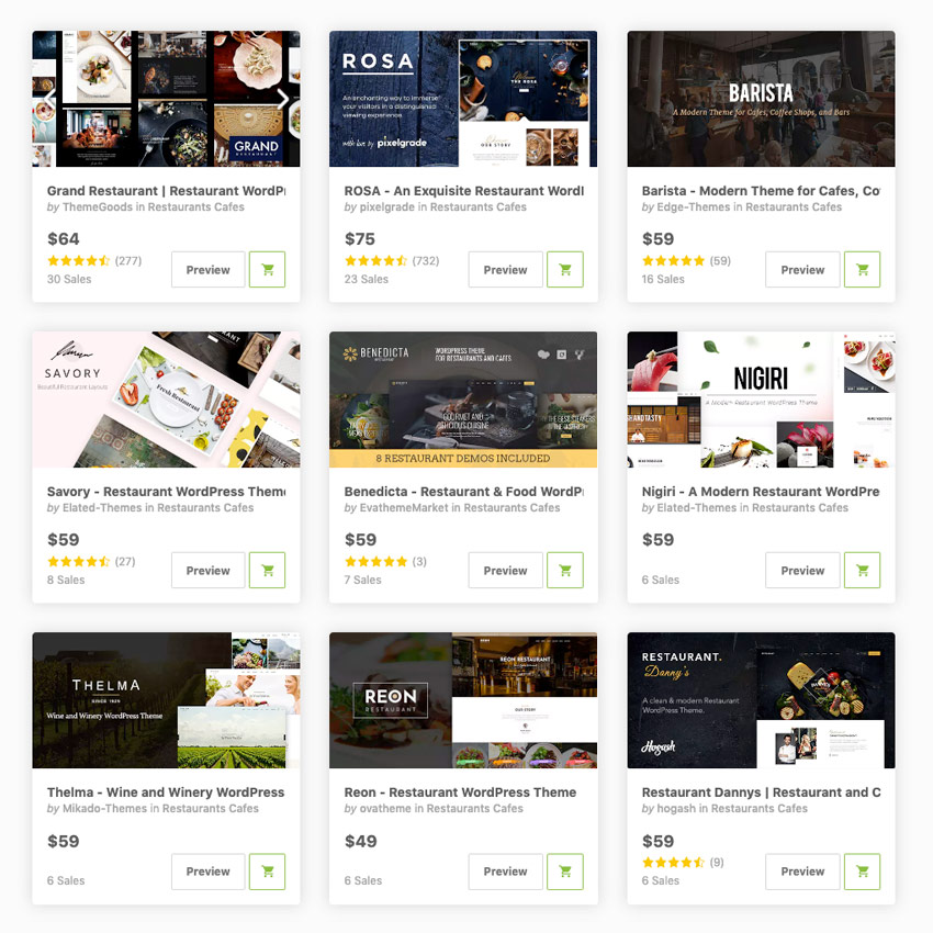Best restaurant WordPress themes  for 2021 available for sale on ThemeForest