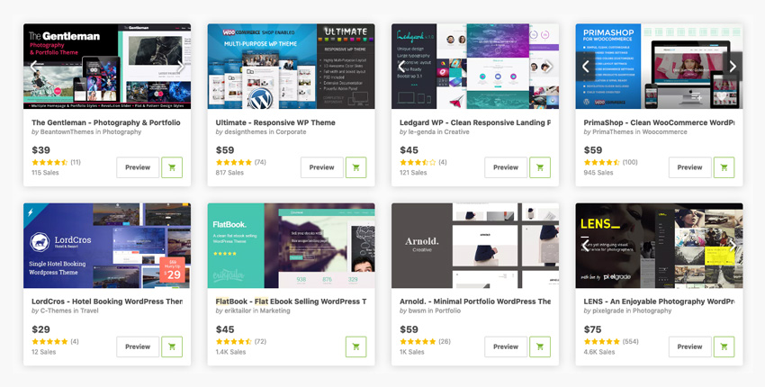 Best flat WordPress theme designs on ThemeForest