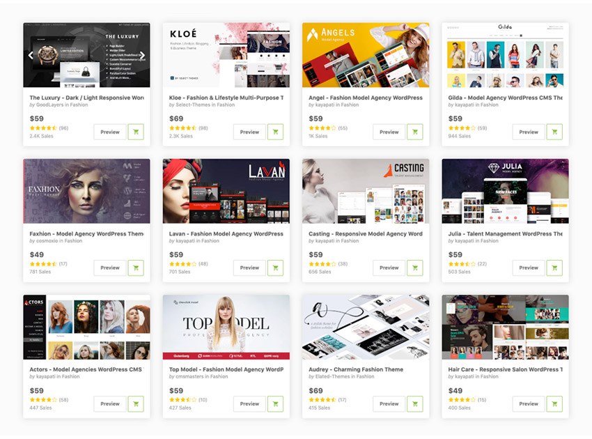 Best fashion WordPress themes on ThemeForest 2019