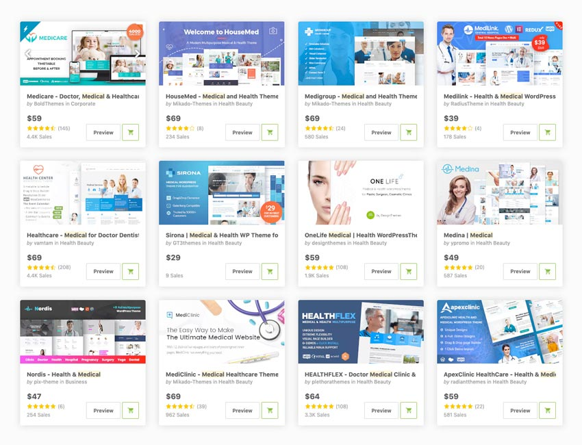 medical and health WordPress themes on themeforest