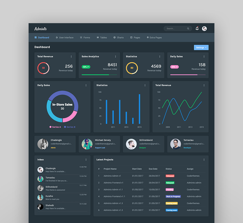 Adminto - Responsive Admin  Dashboard Template