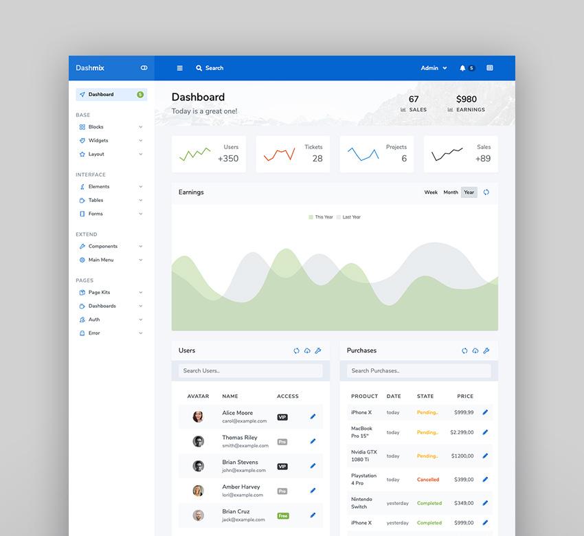 Dashmix - Bootstrap 4 Admin Dashboard Template  Laravel Starter Kit