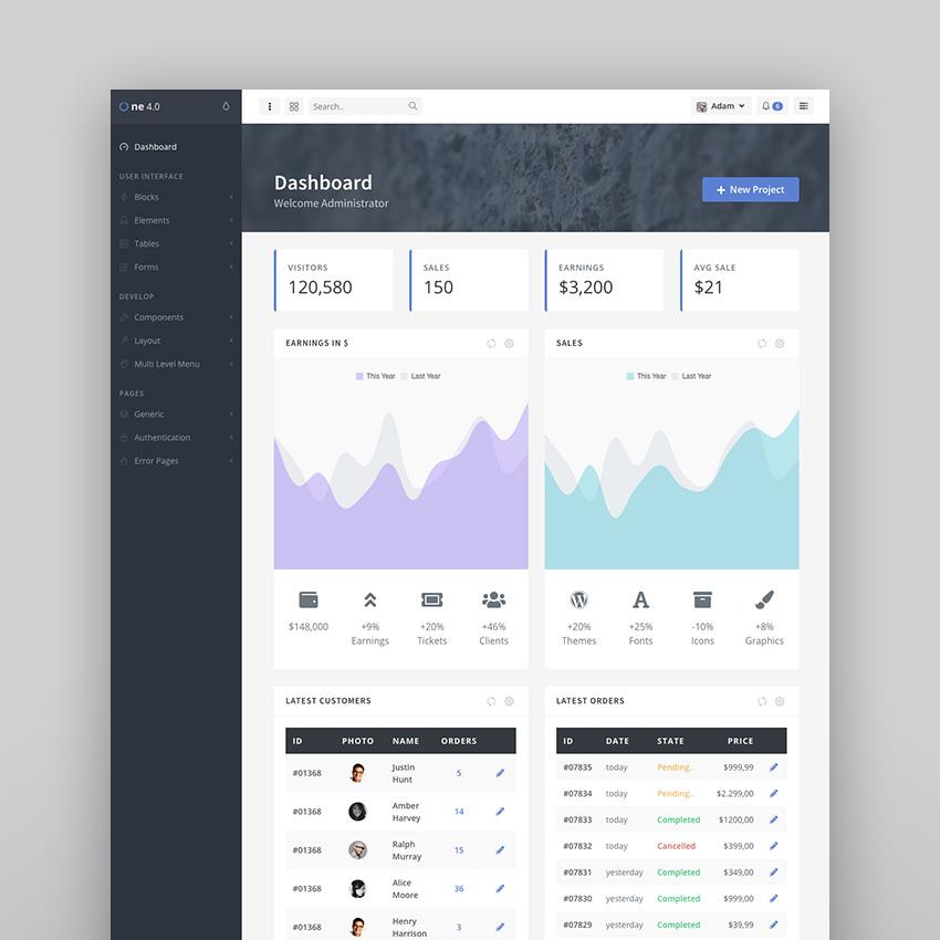 OneUI - Bootstrap 4 Admin Dashboard Template  Laravel Starter Kit