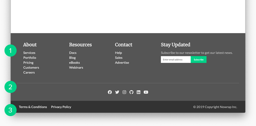 How to Build a Responsive, Multi-Level, Sticky Footer With