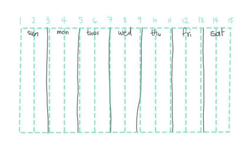 columns for our gantt grid