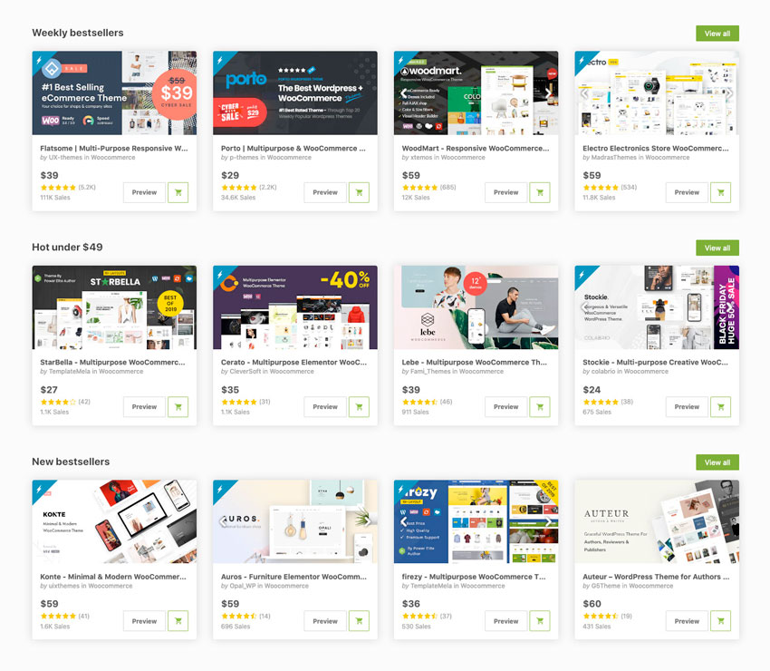 Best Selling Jewelry WordPress Themes for WooCommerce