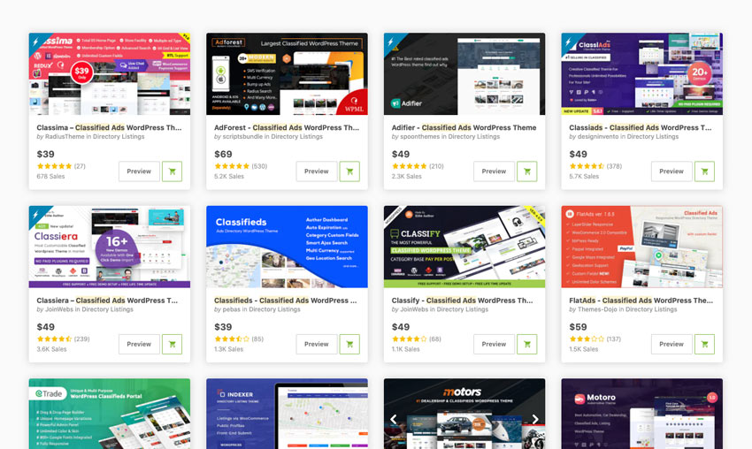 25+ Best Classified Ads WordPress Themes 2021