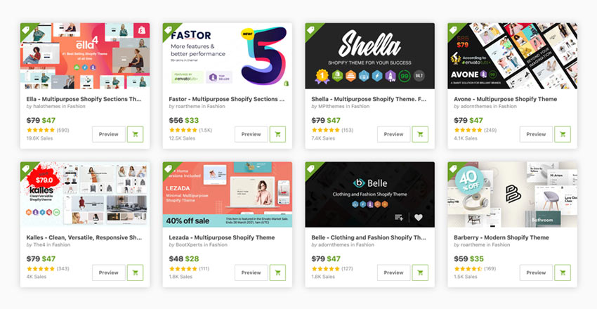 shopify themes on themeforest