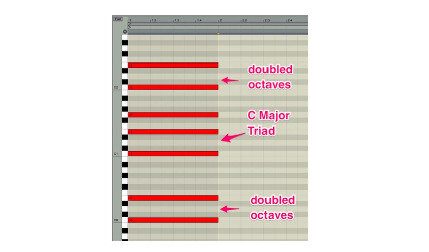 A C-Major chord with the first and third note doubled an octave up and down