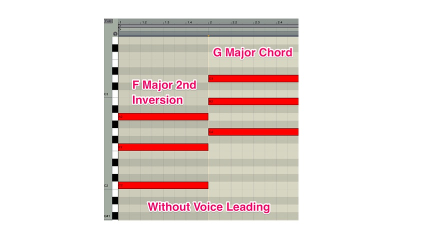 From an F-Major second inversion chord to a G-Major Chord without voice leading