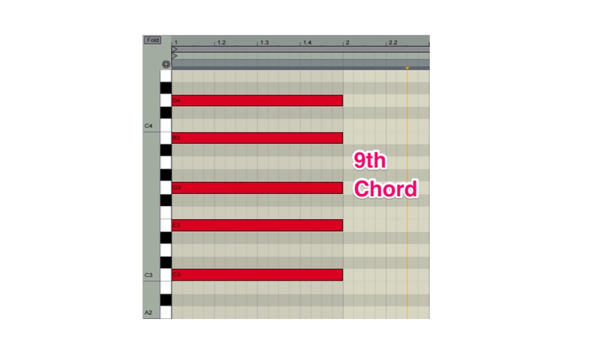 A C-Major ninth chord
