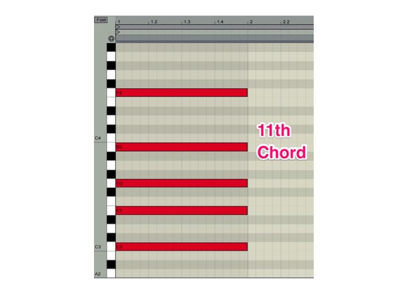 A C-Major eleventh chord