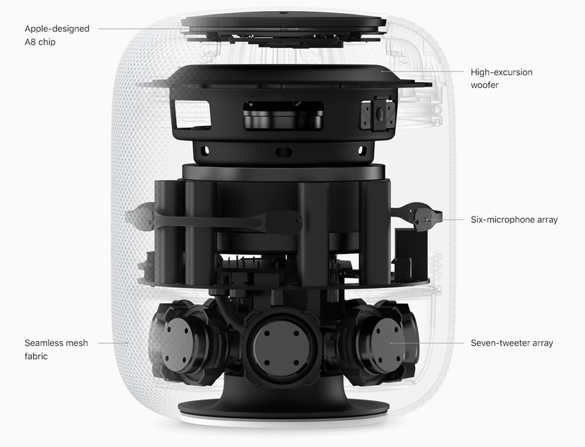 Apple HomePod X-Ray view