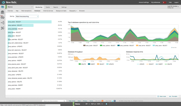 Monitor performance of database queries