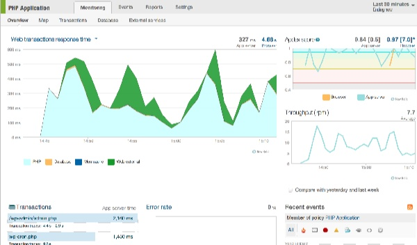 NewRelic W3TC Dashboard Panel