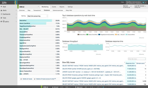 New Relic APM Database MySQL Query Tracking