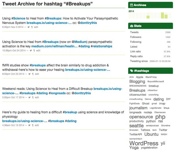 WordPress Tags on my Twitter Archive