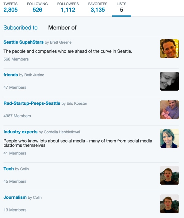 My Twitter Lists Member of Page