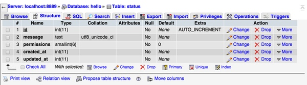 PHPMyAdmin View the Status Table