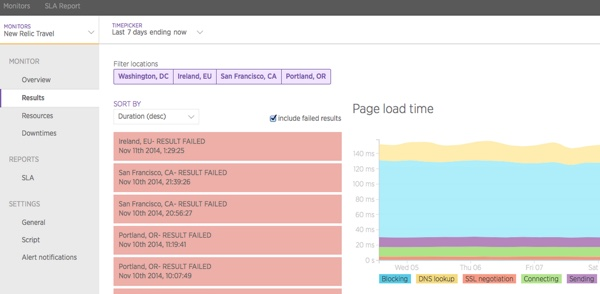 New Relic Synthetics Page Load Time