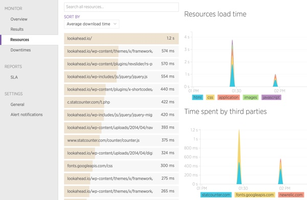 New Relic Synthetics Resources from Simple Browser Tests