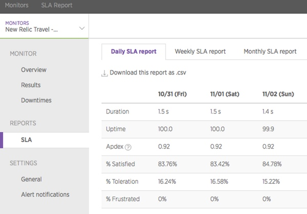 New Relic Synthetics SLA Reports