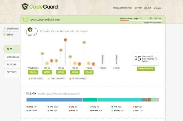 CodeGuard Checking Your Site for Changes Daily