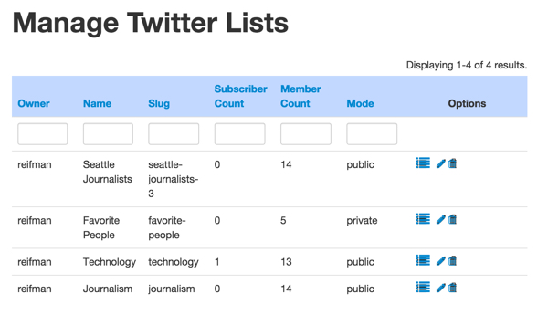 Twitter List API Manage Lists