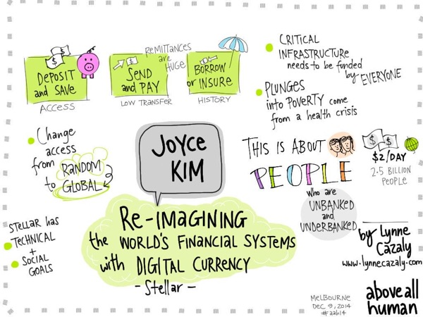 Stellar illustration re-imagining the worlds financial systems