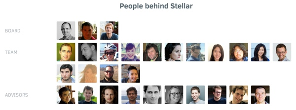 Stellar Board Team and Advisors