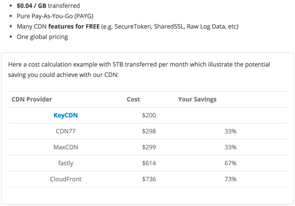 KeyCDN Pricing Comparison