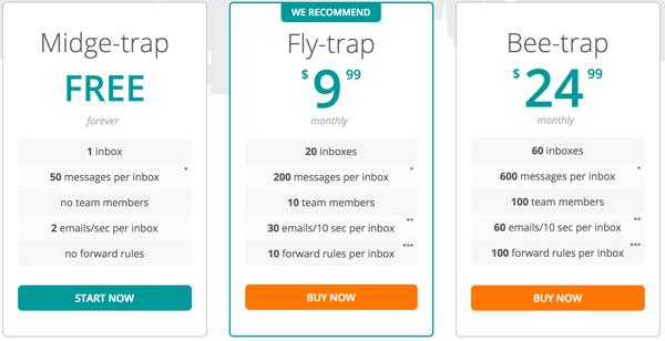 Mailtrap Pricing