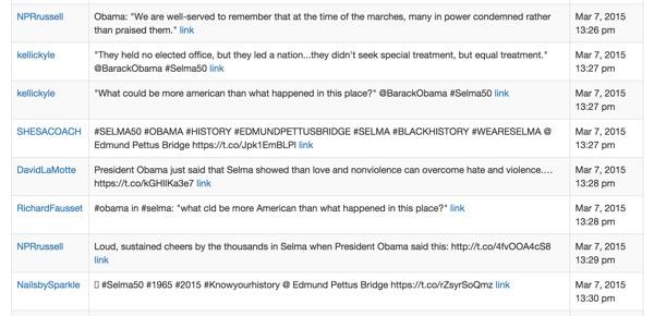 More Selma Twitter API Results